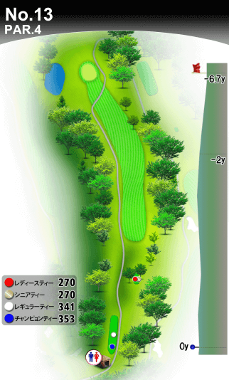 コース全体図